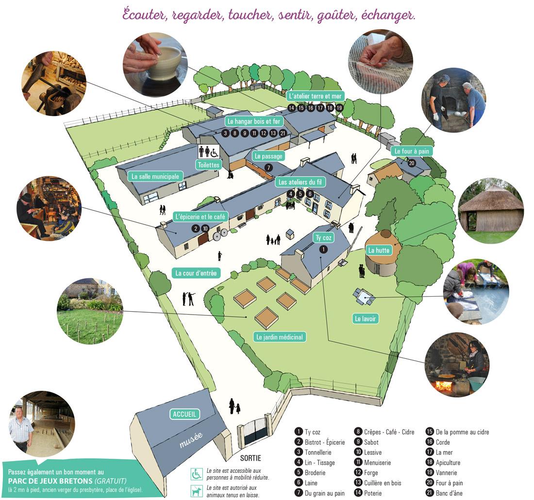 Le plan du musée vivant des vieux métiers à Argol